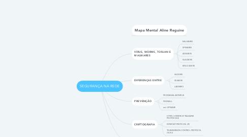 Mind Map: SEGURANÇA NA REDE