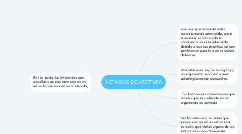 Mind Map: ACTIVIDAD DE APERTURA