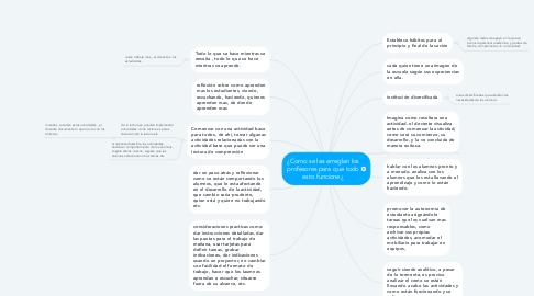 Mind Map: ¿Como se las arreglan los profesores para que todo esto funcione¿