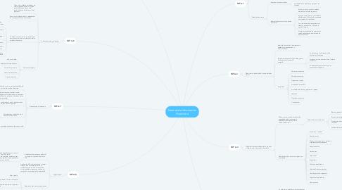 Mind Map: Tecnologías de información en Contaduría 1