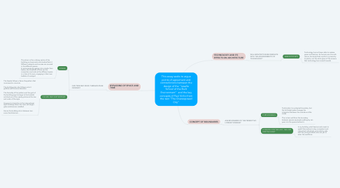 "Mind Map: This essay seeks to argue points of agreement and contradictions between the design of the ""Lasalle School of the Built Environment""  and the key concepts of Paul Virilio from the text ""The Overexposed City"""