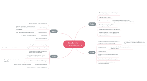 Mind Map: Idea Bank for    Opening Sequence