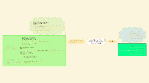 Mind Map: KHÍ QUYỂN. SỰ PHÂN BỐ NHIỆT ĐỘ KHÔNG KHÍ TRÊN TRÁI ĐẤT
