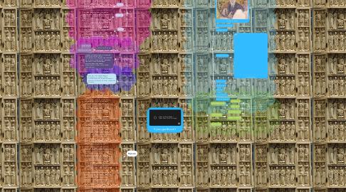 Mind Map: Культура Візантії