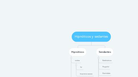 Mind Map: Hipnóticos y sedantes