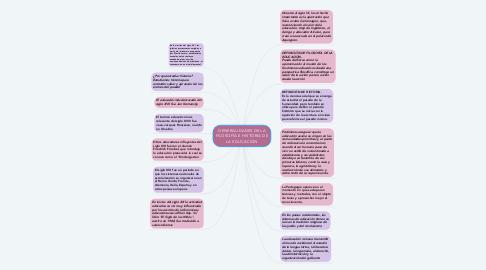 Mind Map: GENERALIDADES DE LA FILOSOFÍA E HISTORIA DE LA EDUCACIÓN