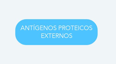 Mind Map: ANTÍGENOS PROTEICOS EXTERNOS