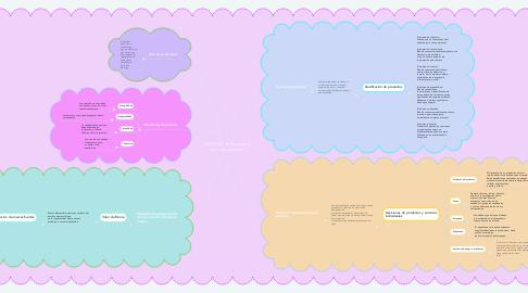 Mind Map: CAPITULO 8: Productos, servicios y marcas