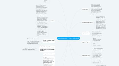 Mind Map: etica contemporânea __|__filosofia contemporânea