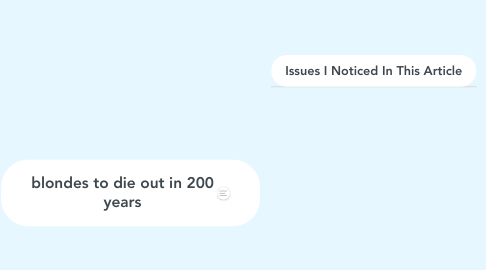 Mind Map: blondes to die out in 200 years