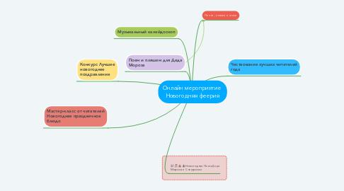 Mind Map: Онлайн мероприятие  Новогодняя феерия
