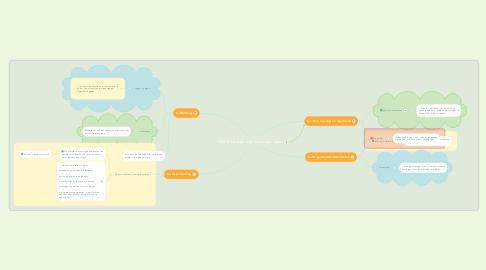 Mind Map: Hfst 4 Teksten met meningen lezen