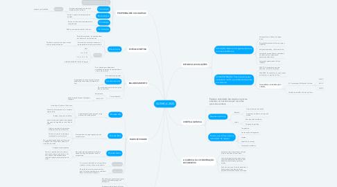 Mind Map: QUÍMICA 2020