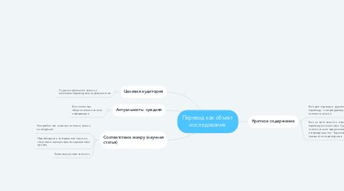 Mind Map: Перевод как объект исследования