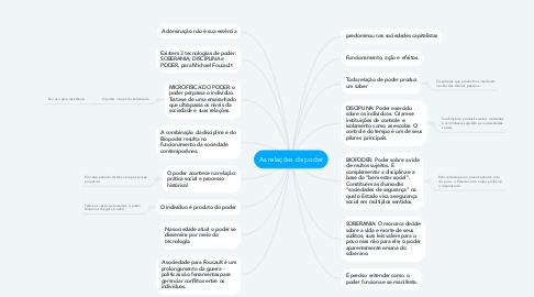 Mind Map: As relações de poder