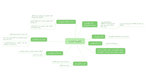 Mind Map: الكهرباء التيارية