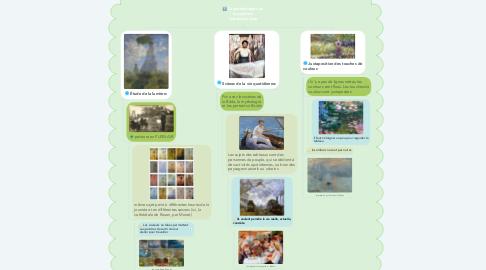 Mind Map: Caractéristiques de la peinture impressionniste