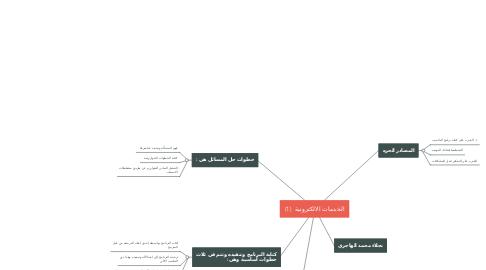 Mind Map: الخدمات الالكترونية  (1)