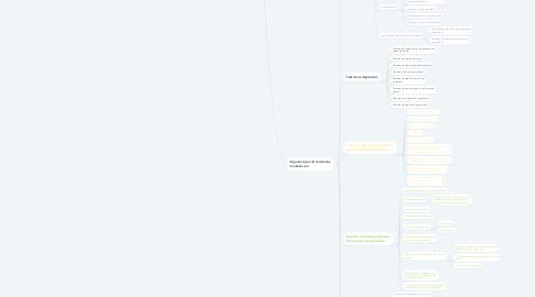 Mind Map: TRASTORNO MENTALES