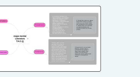 Mind Map: mapa mental Literatura T.H.C.Q