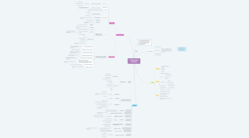 Mind Map: EXAMEN GENERAL DE ORINA EN PEDIATRÍA