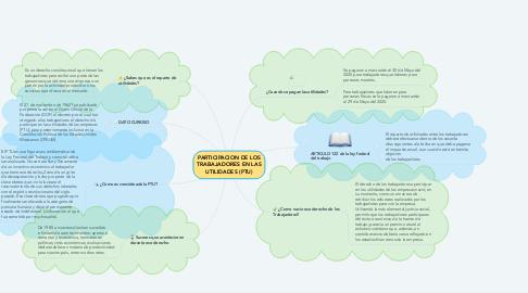 Mind Map: PARTICIPACION DE LOS TRABAJADORES EN LAS UTILIDADES (PTU)