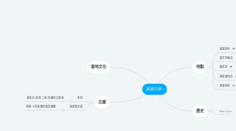 Mind Map: 溪湖之旅~