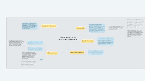 Mind Map: INSTRUMENTOS DE POLÍTICA ECONÓMICA.