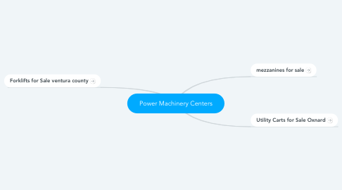 Mind Map: Power Machinery Centers