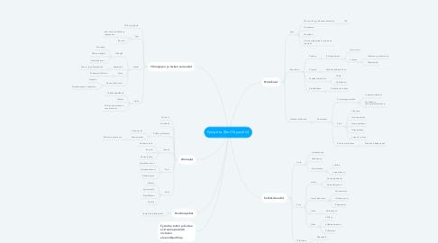 Mind Map: Fysiatria (Emil Njuschin)