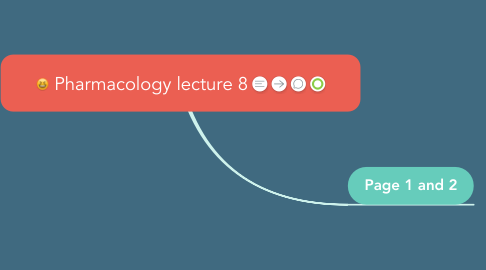 Mind Map: Pharmacology lecture 8