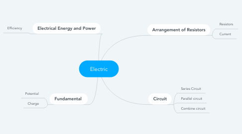 Mind Map: Electric