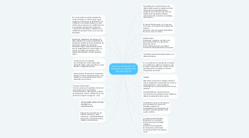 Mind Map: FALLAS EN MANEJO DE PLANTAS DE ALIMENTOS BALANCEADOS