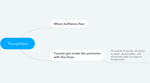 Mind Map: Thoughtless
