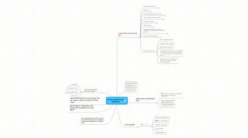Mind Map: Issues around usingtemplates