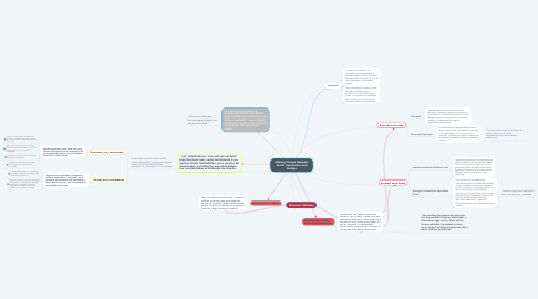 Mind Map: Making Things Happen: Social Innovation and Design