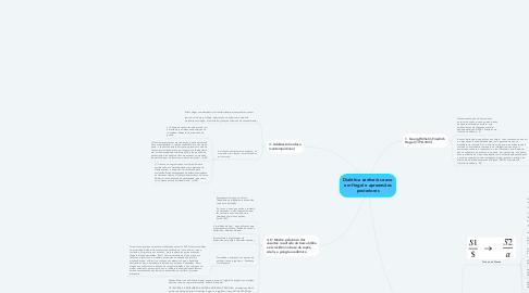 Mind Map: Dialética senhor/escravo em Hegel e apreensões posteriores