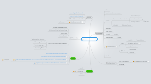 Mind Map: OpusM Homepage