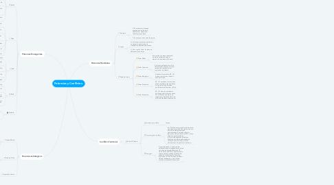 Mind Map: Potencias y Conflictos.