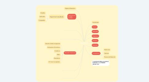 Mind Map: OBJETIVOS