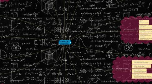 Mind Map: (ДУМАЙ)×КАК = МАТЕМАТИК