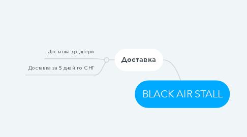 Mind Map: BLACK AIR STALL