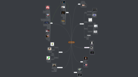 Mind Map: Copy of GAMES