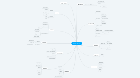Mind Map: Design Job Card