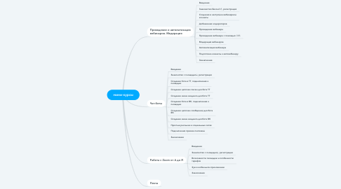Mind Map: мини-курсы