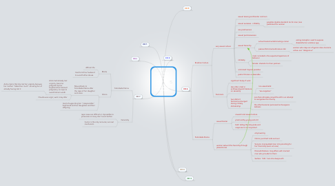 "Mind Map: LOOP - a book ""about power relations and how they are experienced by the poor"" (5)."