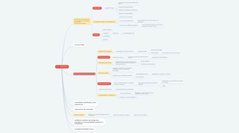 Mind Map: RETOS DE NEFLIX PARA ADAPTARSE