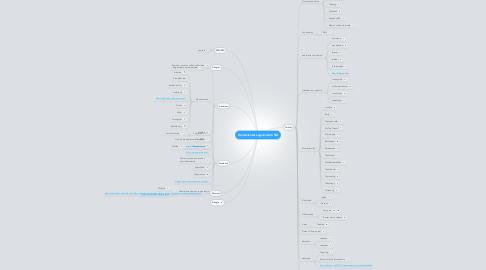 Mind Map: Herramientas seguimiento SM