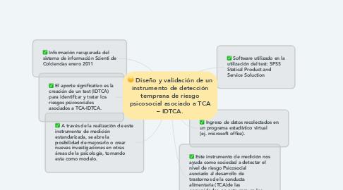 Mind Map: Diseño y validación de un instrumento de detección temprana de riesgo psicosocial asociado a TCA – IDTCA.