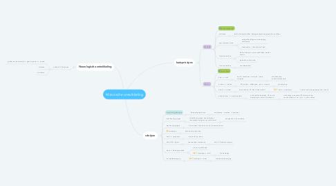 Mind Map: Motorische ontwikkeling